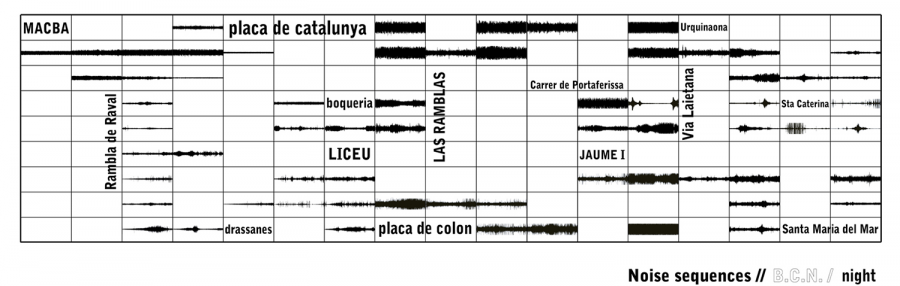 IaaC_Sound Map BCN_3