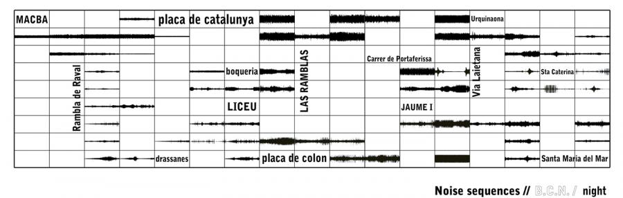 IaaC_Sound Map BCN_3