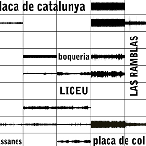 Sound Map BCN
